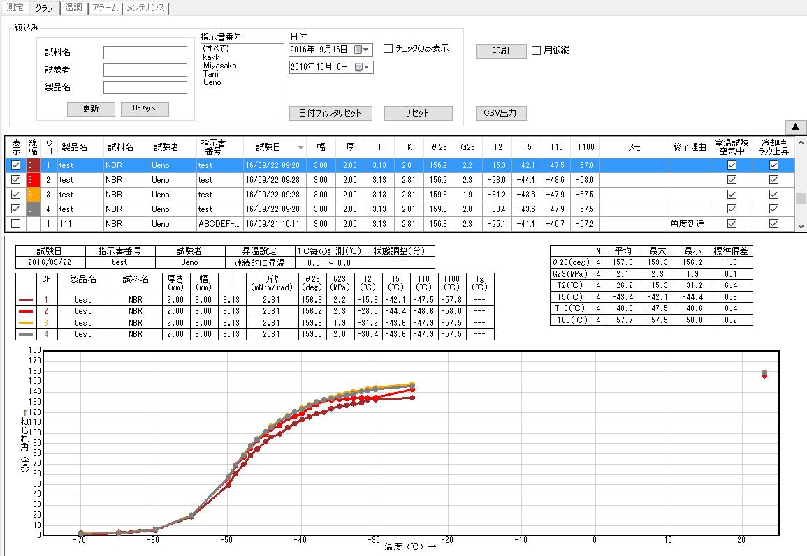 PCソフト設定画面と結果グラフのイメージ