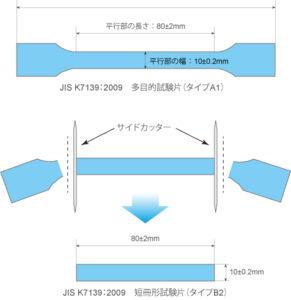 サイズカット図解