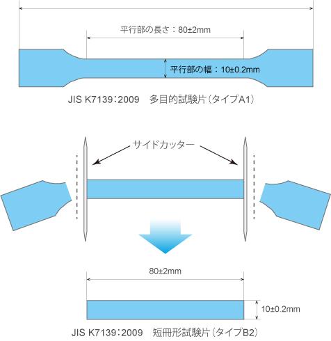 サイドカット図解